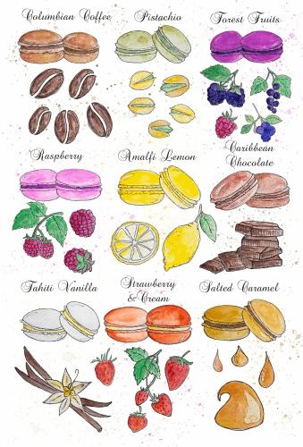 French Macarons list print