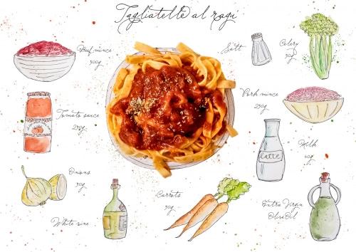 tagliatelle ragu bolognese recipe