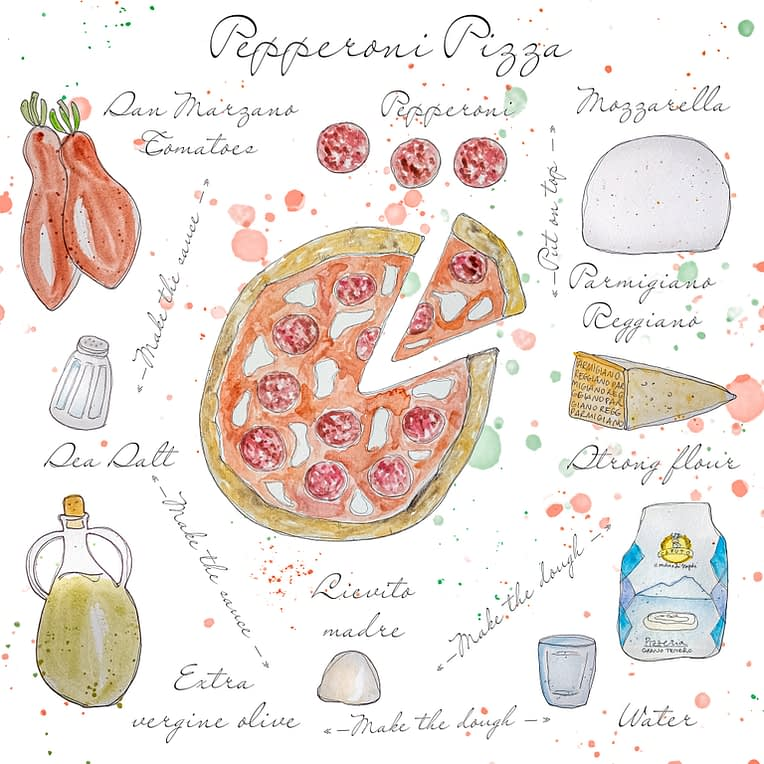 Pizza recipe print watercolour illustration